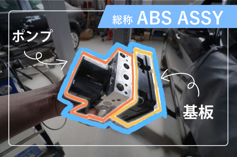 ABSユニット